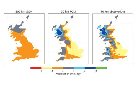 Regional Climate Model char